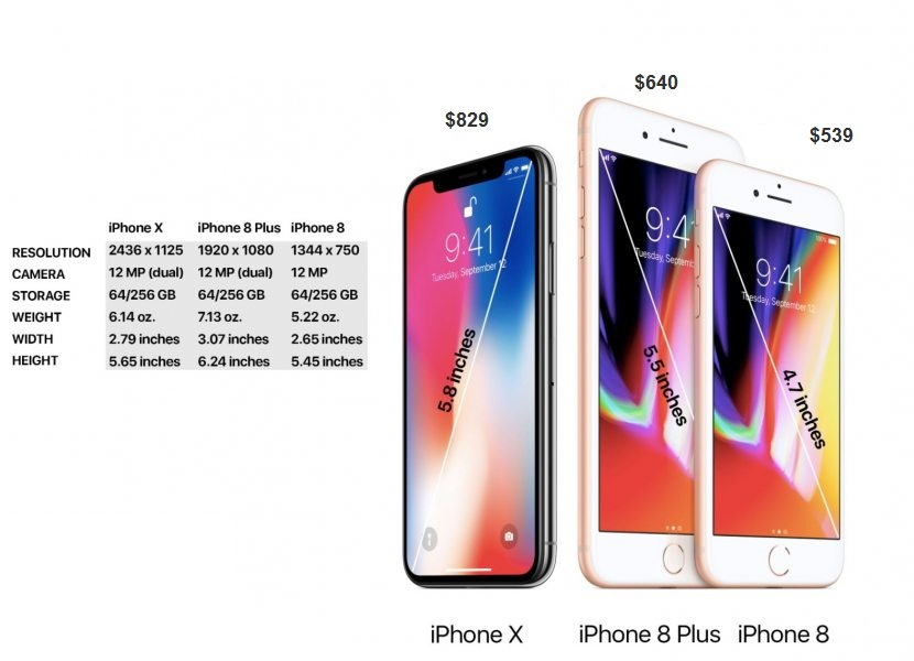 new iphone x , iphone8.jpg